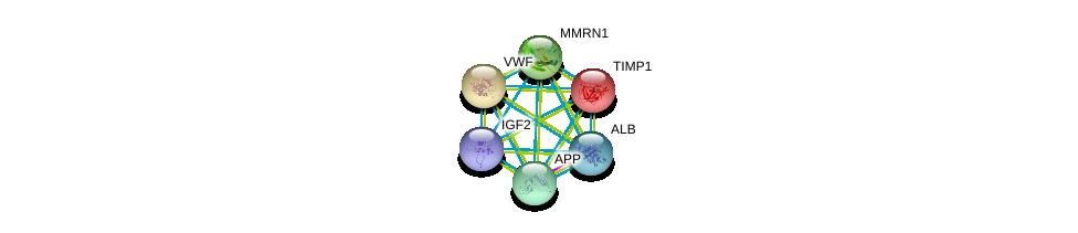http://string-db.org/version_10/api/image/networkList?limit=0&targetmode=proteins&caller_identity=gene_cards&network_flavor=evidence&identifiers=9606.ENSP00000264790%0d%0a9606.ENSP00000295897%0d%0a9606.ENSP00000218388%0d%0a9606.ENSP00000261405%0d%0a9606.ENSP00000284981%0d%0a9606.ENSP00000391826%0d%0a