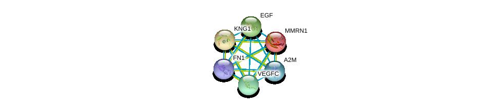 http://string-db.org/version_10/api/image/networkList?limit=0&targetmode=proteins&caller_identity=gene_cards&network_flavor=evidence&identifiers=9606.ENSP00000264790%0d%0a9606.ENSP00000323929%0d%0a9606.ENSP00000265023%0d%0a9606.ENSP00000280193%0d%0a9606.ENSP00000265171%0d%0a9606.ENSP00000346839%0d%0a