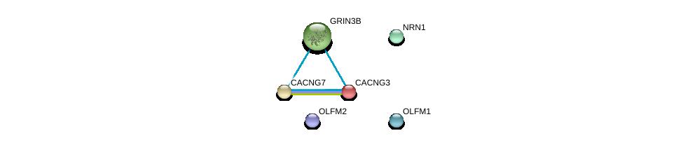 http://string-db.org/version_10/api/image/networkList?limit=0&targetmode=proteins&caller_identity=gene_cards&network_flavor=evidence&identifiers=9606.ENSP00000264833%0d%0a9606.ENSP00000005284%0d%0a9606.ENSP00000222212%0d%0a9606.ENSP00000234389%0d%0a9606.ENSP00000244766%0d%0a9606.ENSP00000252854%0d%0a