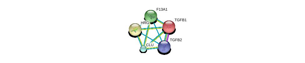 http://string-db.org/version_10/api/image/networkList?limit=0&targetmode=proteins&caller_identity=gene_cards&network_flavor=evidence&identifiers=9606.ENSP00000264870%0d%0a9606.ENSP00000355896%0d%0a9606.ENSP00000315130%0d%0a9606.ENSP00000315130%0d%0a9606.ENSP00000232003%0d%0a9606.ENSP00000221930%0d%0a