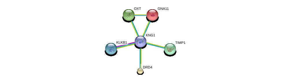 http://string-db.org/version_10/api/image/networkList?limit=0&targetmode=proteins&caller_identity=gene_cards&network_flavor=evidence&identifiers=9606.ENSP00000265023%0d%0a9606.ENSP00000264690%0d%0a9606.ENSP00000078429%0d%0a9606.ENSP00000176183%0d%0a9606.ENSP00000217386%0d%0a9606.ENSP00000218388%0d%0a