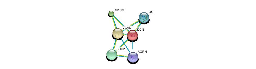 http://string-db.org/version_10/api/image/networkList?limit=0&targetmode=proteins&caller_identity=gene_cards&network_flavor=evidence&identifiers=9606.ENSP00000265077%0d%0a9606.ENSP00000302629%0d%0a9606.ENSP00000052754%0d%0a9606.ENSP00000356433%0d%0a9606.ENSP00000368678%0d%0a9606.ENSP00000307046%0d%0a