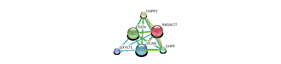 http://string-db.org/version_10/api/image/networkList?limit=0&targetmode=proteins&caller_identity=gene_cards&network_flavor=evidence&identifiers=9606.ENSP00000265077%0d%0a9606.ENSP00000381666%0d%0a9606.ENSP00000029410%0d%0a9606.ENSP00000035307%0d%0a9606.ENSP00000052754%0d%0a9606.ENSP00000243776%0d%0a