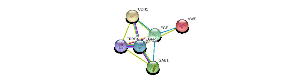 http://string-db.org/version_10/api/image/networkList?limit=0&targetmode=proteins&caller_identity=gene_cards&network_flavor=evidence&identifiers=9606.ENSP00000265171%0d%0a9606.ENSP00000275493%0d%0a9606.ENSP00000342235%0d%0a9606.ENSP00000261405%0d%0a9606.ENSP00000261769%0d%0a9606.ENSP00000262995%0d%0a
