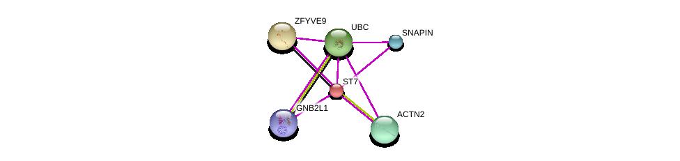 http://string-db.org/version_10/api/image/networkList?limit=0&targetmode=proteins&caller_identity=gene_cards&network_flavor=evidence&identifiers=9606.ENSP00000265437%0d%0a9606.ENSP00000344818%0d%0a9606.ENSP00000426909%0d%0a9606.ENSP00000357674%0d%0a9606.ENSP00000355537%0d%0a9606.ENSP00000287727%0d%0a