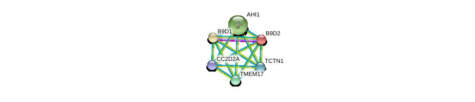 http://string-db.org/version_10/api/image/networkList?limit=0&targetmode=proteins&caller_identity=gene_cards&network_flavor=evidence&identifiers=9606.ENSP00000265602%0d%0a9606.ENSP00000261499%0d%0a9606.ENSP00000243578%0d%0a9606.ENSP00000335094%0d%0a9606.ENSP00000380779%0d%0a9606.ENSP00000398391%0d%0a