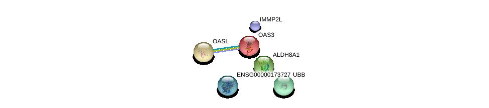 http://string-db.org/version_10/api/image/networkList?limit=0&targetmode=proteins&caller_identity=gene_cards&network_flavor=evidence&identifiers=9606.ENSP00000265605%0d%0a9606.ENSP00000329553%0d%0a9606.ENSP00000304697%0d%0a9606.ENSP00000310146%0d%0a9606.ENSP00000257570%0d%0a9606.ENSP00000228928%0d%0a