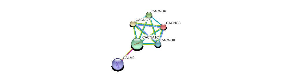 http://string-db.org/version_10/api/image/networkList?limit=0&targetmode=proteins&caller_identity=gene_cards&network_flavor=evidence&identifiers=9606.ENSP00000266376%0d%0a9606.ENSP00000272298%0d%0a9606.ENSP00000222212%0d%0a9606.ENSP00000252729%0d%0a9606.ENSP00000005284%0d%0a9606.ENSP00000270458%0d%0a