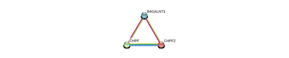 http://string-db.org/version_10/api/image/networkList?limit=0&targetmode=proteins&caller_identity=gene_cards&network_flavor=evidence&identifiers=9606.ENSP00000266383%0d%0a9606.ENSP00000243776%0d%0a9606.ENSP00000035307%0d%0a