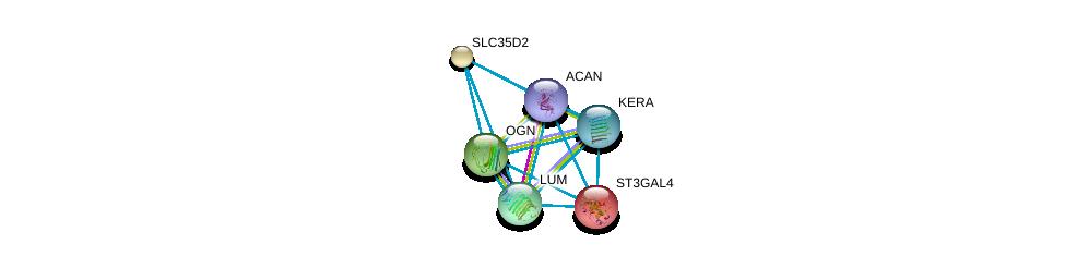 http://string-db.org/version_10/api/image/networkList?limit=0&targetmode=proteins&caller_identity=gene_cards&network_flavor=evidence&identifiers=9606.ENSP00000266719%0d%0a9606.ENSP00000227495%0d%0a9606.ENSP00000253270%0d%0a9606.ENSP00000262551%0d%0a9606.ENSP00000387356%0d%0a9606.ENSP00000266718%0d%0a