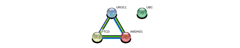 http://string-db.org/version_10/api/image/networkList?limit=0&targetmode=proteins&caller_identity=gene_cards&network_flavor=evidence&identifiers=9606.ENSP00000266736%0d%0a9606.ENSP00000373073%0d%0a9606.ENSP00000291670%0d%0a9606.ENSP00000344818%0d%0a