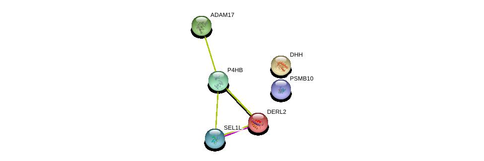 http://string-db.org/version_10/api/image/networkList?limit=0&targetmode=proteins&caller_identity=gene_cards&network_flavor=evidence&identifiers=9606.ENSP00000266991%0d%0a9606.ENSP00000309968%0d%0a9606.ENSP00000351314%0d%0a9606.ENSP00000158771%0d%0a9606.ENSP00000327801%0d%0a9606.ENSP00000337053%0d%0a