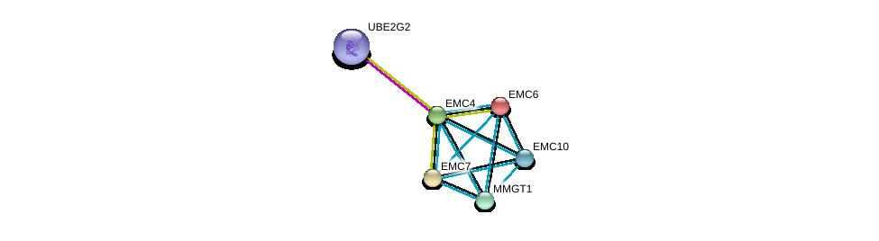http://string-db.org/version_10/api/image/networkList?limit=0&targetmode=proteins&caller_identity=gene_cards&network_flavor=evidence&identifiers=9606.ENSP00000267750%0d%0a9606.ENSP00000338348%0d%0a9606.ENSP00000306220%0d%0a9606.ENSP00000334037%0d%0a9606.ENSP00000256545%0d%0a9606.ENSP00000248378%0d%0a