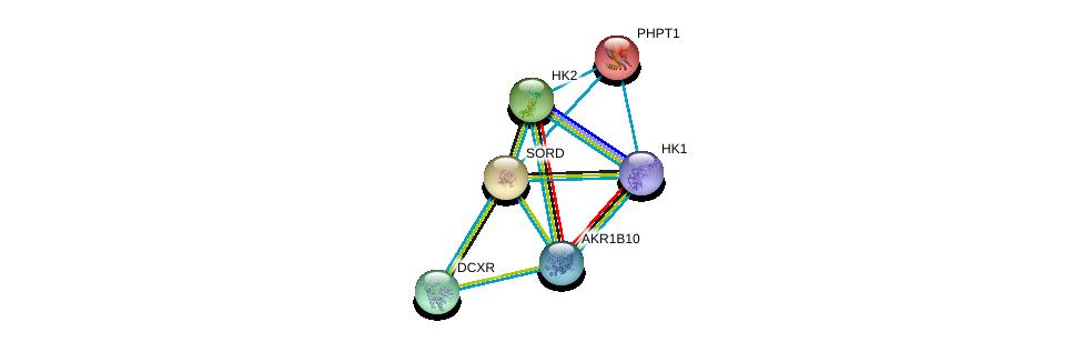 http://string-db.org/version_10/api/image/networkList?limit=0&targetmode=proteins&caller_identity=gene_cards&network_flavor=evidence&identifiers=9606.ENSP00000267814%0d%0a9606.ENSP00000303356%0d%0a9606.ENSP00000247665%0d%0a9606.ENSP00000290573%0d%0a9606.ENSP00000384774%0d%0a9606.ENSP00000352584%0d%0a