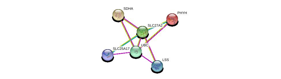http://string-db.org/version_10/api/image/networkList?limit=0&targetmode=proteins&caller_identity=gene_cards&network_flavor=evidence&identifiers=9606.ENSP00000267842%0d%0a9606.ENSP00000390722%0d%0a9606.ENSP00000263038%0d%0a9606.ENSP00000264932%0d%0a9606.ENSP00000344818%0d%0a9606.ENSP00000348762%0d%0a