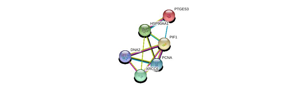 http://string-db.org/version_10/api/image/networkList?limit=0&targetmode=proteins&caller_identity=gene_cards&network_flavor=evidence&identifiers=9606.ENSP00000268043%0d%0a9606.ENSP00000262033%0d%0a9606.ENSP00000335153%0d%0a9606.ENSP00000382133%0d%0a9606.ENSP00000368438%0d%0a9606.ENSP00000352257%0d%0a