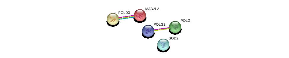 http://string-db.org/version_10/api/image/networkList?limit=0&targetmode=proteins&caller_identity=gene_cards&network_flavor=evidence&identifiers=9606.ENSP00000268124%0d%0a9606.ENSP00000442563%0d%0a9606.ENSP00000356022%0d%0a9606.ENSP00000356022%0d%0a9606.ENSP00000235310%0d%0a9606.ENSP00000263681%0d%0a