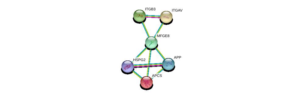 http://string-db.org/version_10/api/image/networkList?limit=0&targetmode=proteins&caller_identity=gene_cards&network_flavor=evidence&identifiers=9606.ENSP00000268150%0d%0a9606.ENSP00000262017%0d%0a9606.ENSP00000284981%0d%0a9606.ENSP00000255040%0d%0a9606.ENSP00000363827%0d%0a9606.ENSP00000261023%0d%0a