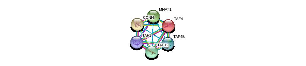 http://string-db.org/version_10/api/image/networkList?limit=0&targetmode=proteins&caller_identity=gene_cards&network_flavor=evidence&identifiers=9606.ENSP00000269142%0d%0a9606.ENSP00000263974%0d%0a9606.ENSP00000276072%0d%0a9606.ENSP00000252996%0d%0a9606.ENSP00000256897%0d%0a9606.ENSP00000261245%0d%0a