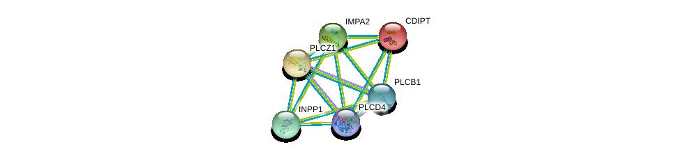 http://string-db.org/version_10/api/image/networkList?limit=0&targetmode=proteins&caller_identity=gene_cards&network_flavor=evidence&identifiers=9606.ENSP00000269159%0d%0a9606.ENSP00000325423%0d%0a9606.ENSP00000219789%0d%0a9606.ENSP00000338185%0d%0a9606.ENSP00000266505%0d%0a9606.ENSP00000388631%0d%0a