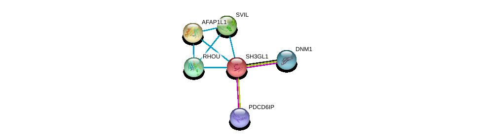 http://string-db.org/version_10/api/image/networkList?limit=0&targetmode=proteins&caller_identity=gene_cards&network_flavor=evidence&identifiers=9606.ENSP00000269886%0d%0a9606.ENSP00000411825%0d%0a9606.ENSP00000362014%0d%0a9606.ENSP00000296721%0d%0a9606.ENSP00000348128%0d%0a9606.ENSP00000355652%0d%0a