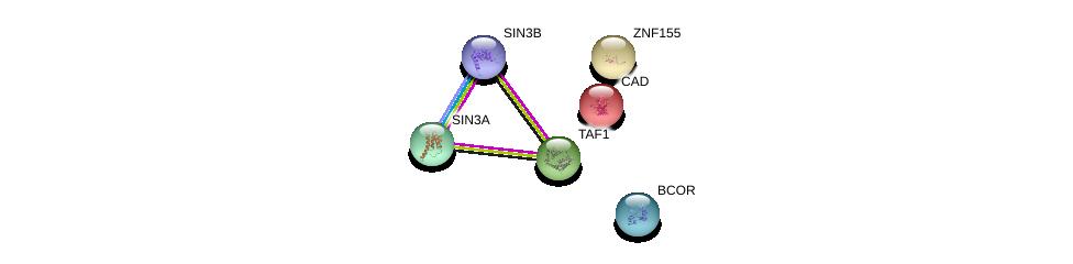 http://string-db.org/version_10/api/image/networkList?limit=0&targetmode=proteins&caller_identity=gene_cards&network_flavor=evidence&identifiers=9606.ENSP00000270014%0d%0a9606.ENSP00000353622%0d%0a9606.ENSP00000369131%0d%0a9606.ENSP00000367705%0d%0a9606.ENSP00000264705%0d%0a9606.ENSP00000276072%0d%0a