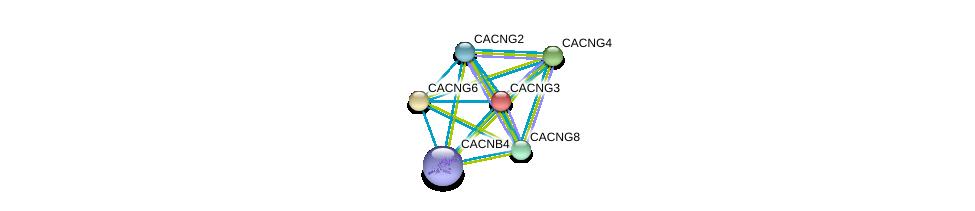 http://string-db.org/version_10/api/image/networkList?limit=0&targetmode=proteins&caller_identity=gene_cards&network_flavor=evidence&identifiers=9606.ENSP00000270458%0d%0a9606.ENSP00000252729%0d%0a9606.ENSP00000005284%0d%0a9606.ENSP00000300105%0d%0a9606.ENSP00000438949%0d%0a9606.ENSP00000262138%0d%0a
