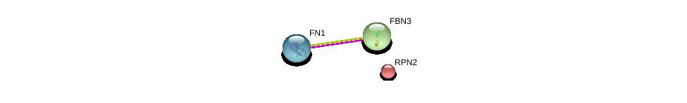 http://string-db.org/version_10/api/image/networkList?limit=0&targetmode=proteins&caller_identity=gene_cards&network_flavor=evidence&identifiers=9606.ENSP00000270509%0d%0a9606.ENSP00000346839%0d%0a9606.ENSP00000237530%0d%0a