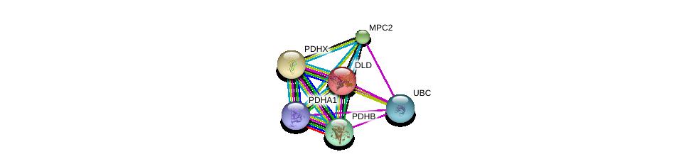 http://string-db.org/version_10/api/image/networkList?limit=0&targetmode=proteins&caller_identity=gene_cards&network_flavor=evidence&identifiers=9606.ENSP00000271373%0d%0a9606.ENSP00000369134%0d%0a9606.ENSP00000307241%0d%0a9606.ENSP00000205402%0d%0a9606.ENSP00000227868%0d%0a9606.ENSP00000344818%0d%0a