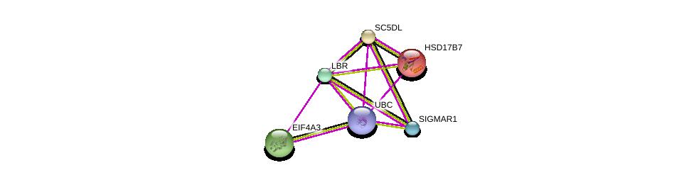 http://string-db.org/version_10/api/image/networkList?limit=0&targetmode=proteins&caller_identity=gene_cards&network_flavor=evidence&identifiers=9606.ENSP00000272163%0d%0a9606.ENSP00000344818%0d%0a9606.ENSP00000269349%0d%0a9606.ENSP00000264027%0d%0a9606.ENSP00000254521%0d%0a9606.ENSP00000277010%0d%0a