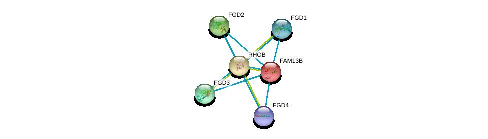 http://string-db.org/version_10/api/image/networkList?limit=0&targetmode=proteins&caller_identity=gene_cards&network_flavor=evidence&identifiers=9606.ENSP00000272233%0d%0a9606.ENSP00000274963%0d%0a9606.ENSP00000336914%0d%0a9606.ENSP00000364277%0d%0a9606.ENSP00000394487%0d%0a9606.ENSP00000033079%0d%0a
