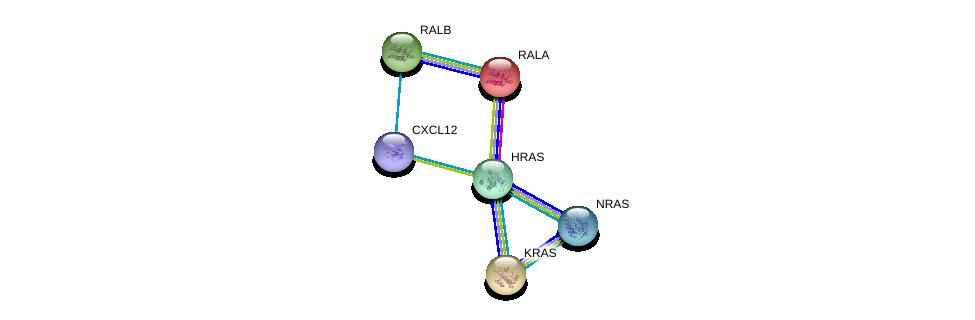 http://string-db.org/version_10/api/image/networkList?limit=0&targetmode=proteins&caller_identity=gene_cards&network_flavor=evidence&identifiers=9606.ENSP00000272519%0d%0a9606.ENSP00000309845%0d%0a9606.ENSP00000379140%0d%0a9606.ENSP00000256078%0d%0a9606.ENSP00000358548%0d%0a9606.ENSP00000005257%0d%0a