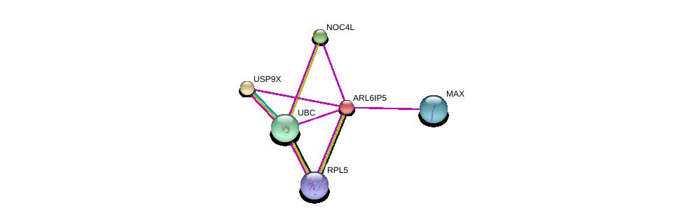 http://string-db.org/version_10/api/image/networkList?limit=0&targetmode=proteins&caller_identity=gene_cards&network_flavor=evidence&identifiers=9606.ENSP00000273258%0d%0a9606.ENSP00000344818%0d%0a9606.ENSP00000316357%0d%0a9606.ENSP00000328854%0d%0a9606.ENSP00000351490%0d%0a9606.ENSP00000359345%0d%0a