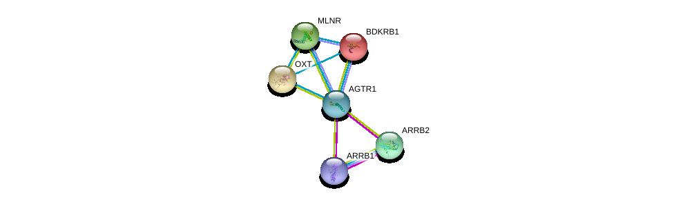 http://string-db.org/version_10/api/image/networkList?limit=0&targetmode=proteins&caller_identity=gene_cards&network_flavor=evidence&identifiers=9606.ENSP00000273430%0d%0a9606.ENSP00000409581%0d%0a9606.ENSP00000269260%0d%0a9606.ENSP00000216629%0d%0a9606.ENSP00000217386%0d%0a9606.ENSP00000218721%0d%0a