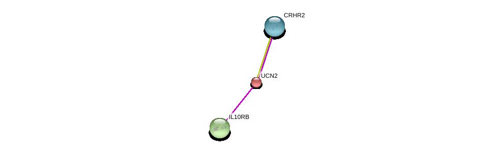 http://string-db.org/version_10/api/image/networkList?limit=0&targetmode=proteins&caller_identity=gene_cards&network_flavor=evidence&identifiers=9606.ENSP00000273610%0d%0a9606.ENSP00000290200%0d%0a9606.ENSP00000340943%0d%0a