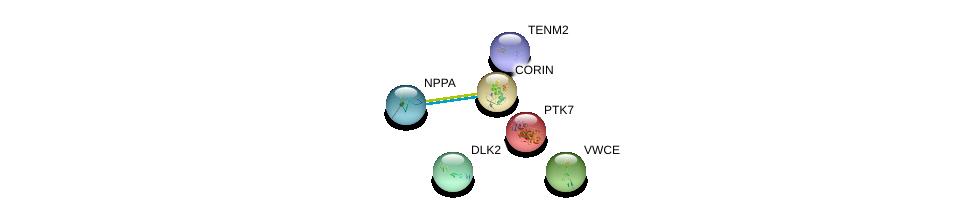 http://string-db.org/version_10/api/image/networkList?limit=0&targetmode=proteins&caller_identity=gene_cards&network_flavor=evidence&identifiers=9606.ENSP00000273857%0d%0a9606.ENSP00000365663%0d%0a9606.ENSP00000349893%0d%0a9606.ENSP00000230419%0d%0a9606.ENSP00000334186%0d%0a9606.ENSP00000429430%0d%0a