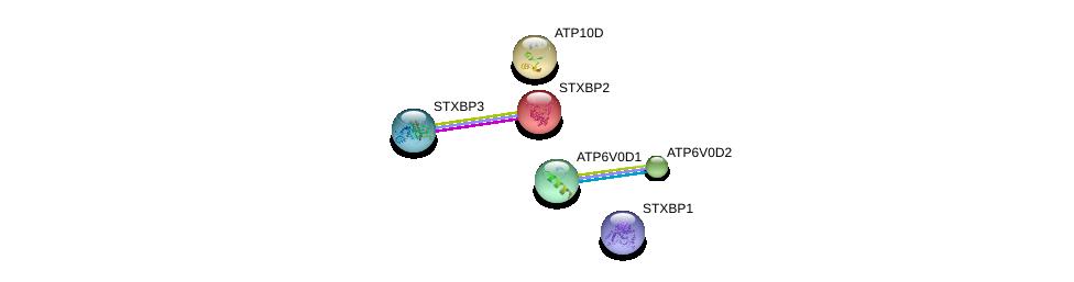 http://string-db.org/version_10/api/image/networkList?limit=0&targetmode=proteins&caller_identity=gene_cards&network_flavor=evidence&identifiers=9606.ENSP00000273859%0d%0a9606.ENSP00000285393%0d%0a9606.ENSP00000290949%0d%0a9606.ENSP00000362399%0d%0a9606.ENSP00000221283%0d%0a9606.ENSP00000359025%0d%0a