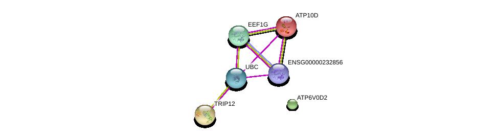 http://string-db.org/version_10/api/image/networkList?limit=0&targetmode=proteins&caller_identity=gene_cards&network_flavor=evidence&identifiers=9606.ENSP00000273859%0d%0a9606.ENSP00000344818%0d%0a9606.ENSP00000331901%0d%0a9606.ENSP00000403936%0d%0a9606.ENSP00000283943%0d%0a9606.ENSP00000285393%0d%0a