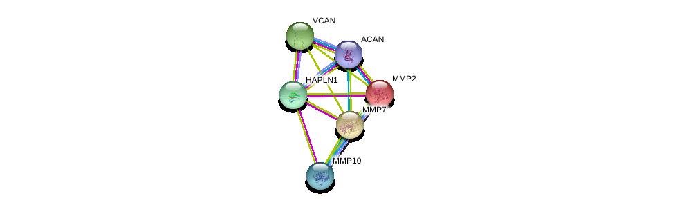 http://string-db.org/version_10/api/image/networkList?limit=0&targetmode=proteins&caller_identity=gene_cards&network_flavor=evidence&identifiers=9606.ENSP00000274341%0d%0a9606.ENSP00000265077%0d%0a9606.ENSP00000387356%0d%0a9606.ENSP00000219070%0d%0a9606.ENSP00000260227%0d%0a9606.ENSP00000279441%0d%0a