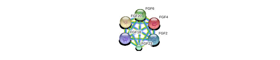 http://string-db.org/version_10/api/image/networkList?limit=0&targetmode=proteins&caller_identity=gene_cards&network_flavor=evidence&identifiers=9606.ENSP00000274625%0d%0a9606.ENSP00000168712%0d%0a9606.ENSP00000180166%0d%0a9606.ENSP00000228837%0d%0a9606.ENSP00000237837%0d%0a9606.ENSP00000264498%0d%0a