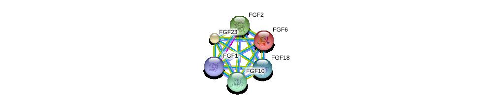 http://string-db.org/version_10/api/image/networkList?limit=0&targetmode=proteins&caller_identity=gene_cards&network_flavor=evidence&identifiers=9606.ENSP00000274625%0d%0a9606.ENSP00000338548%0d%0a9606.ENSP00000264664%0d%0a9606.ENSP00000264498%0d%0a9606.ENSP00000237837%0d%0a9606.ENSP00000228837%0d%0a