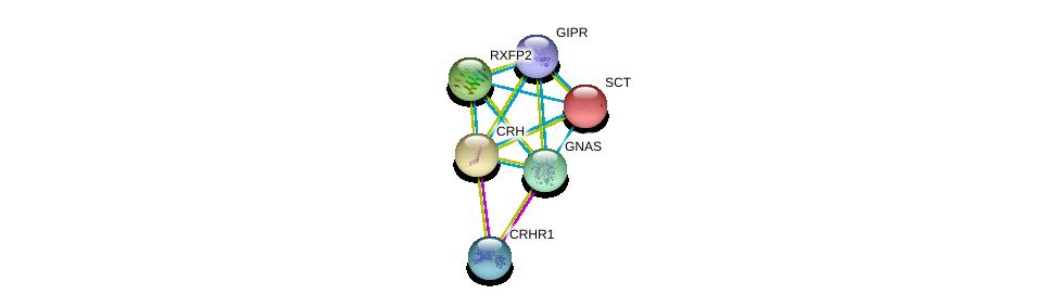 http://string-db.org/version_10/api/image/networkList?limit=0&targetmode=proteins&caller_identity=gene_cards&network_flavor=evidence&identifiers=9606.ENSP00000276571%0d%0a9606.ENSP00000381333%0d%0a9606.ENSP00000298386%0d%0a9606.ENSP00000176195%0d%0a9606.ENSP00000360141%0d%0a9606.ENSP00000467494%0d%0a