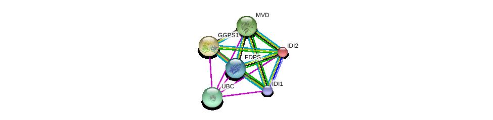 http://string-db.org/version_10/api/image/networkList?limit=0&targetmode=proteins&caller_identity=gene_cards&network_flavor=evidence&identifiers=9606.ENSP00000277517%0d%0a9606.ENSP00000282841%0d%0a9606.ENSP00000301012%0d%0a9606.ENSP00000349078%0d%0a9606.ENSP00000370748%0d%0a9606.ENSP00000344818%0d%0a