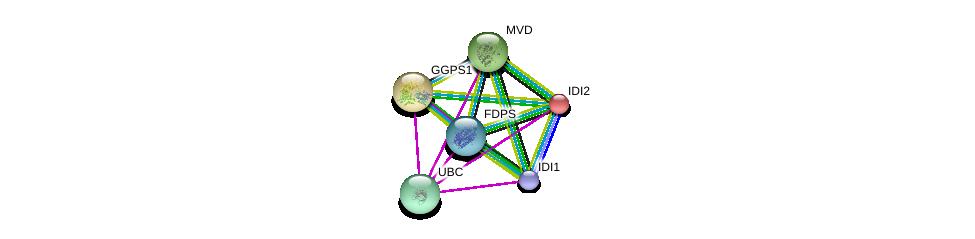 http://string-db.org/version_10/api/image/networkList?limit=0&targetmode=proteins&caller_identity=gene_cards&network_flavor=evidence&identifiers=9606.ENSP00000277517%0d%0a9606.ENSP00000370748%0d%0a9606.ENSP00000349078%0d%0a9606.ENSP00000301012%0d%0a9606.ENSP00000282841%0d%0a9606.ENSP00000344818%0d%0a