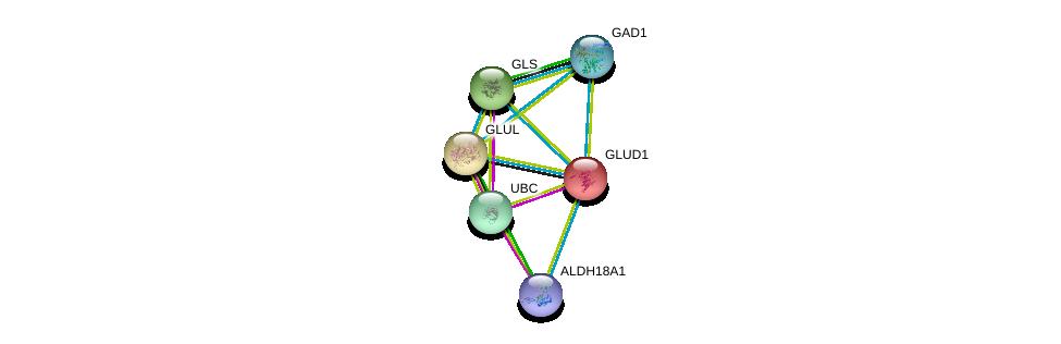 http://string-db.org/version_10/api/image/networkList?limit=0&targetmode=proteins&caller_identity=gene_cards&network_flavor=evidence&identifiers=9606.ENSP00000277865%0d%0a9606.ENSP00000344818%0d%0a9606.ENSP00000350928%0d%0a9606.ENSP00000360268%0d%0a9606.ENSP00000307900%0d%0a9606.ENSP00000317379%0d%0a