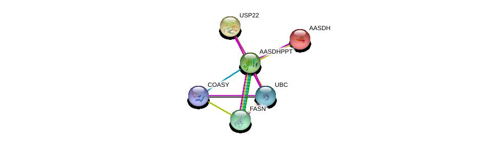http://string-db.org/version_10/api/image/networkList?limit=0&targetmode=proteins&caller_identity=gene_cards&network_flavor=evidence&identifiers=9606.ENSP00000278618%0d%0a9606.ENSP00000344818%0d%0a9606.ENSP00000464814%0d%0a9606.ENSP00000304592%0d%0a9606.ENSP00000261497%0d%0a9606.ENSP00000205214%0d%0a