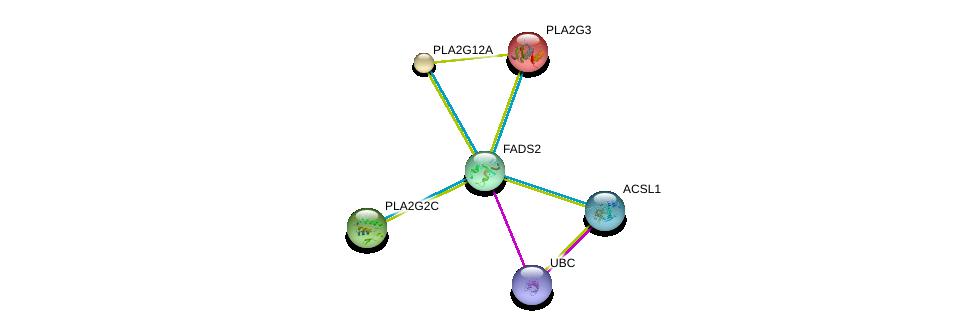 http://string-db.org/version_10/api/image/networkList?limit=0&targetmode=proteins&caller_identity=gene_cards&network_flavor=evidence&identifiers=9606.ENSP00000278840%0d%0a9606.ENSP00000344818%0d%0a9606.ENSP00000215885%0d%0a9606.ENSP00000243501%0d%0a9606.ENSP00000247992%0d%0a9606.ENSP00000281455%0d%0a