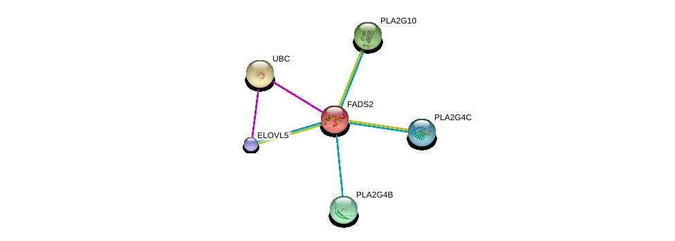 http://string-db.org/version_10/api/image/networkList?limit=0&targetmode=proteins&caller_identity=gene_cards&network_flavor=evidence&identifiers=9606.ENSP00000278840%0d%0a9606.ENSP00000344818%0d%0a9606.ENSP00000438095%0d%0a9606.ENSP00000400036%0d%0a9606.ENSP00000396045%0d%0a9606.ENSP00000393847%0d%0a