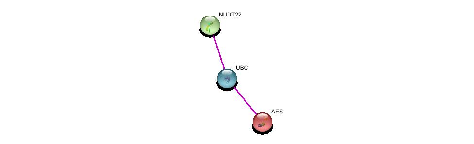 http://string-db.org/version_10/api/image/networkList?limit=0&targetmode=proteins&caller_identity=gene_cards&network_flavor=evidence&identifiers=9606.ENSP00000279206%0d%0a9606.ENSP00000344818%0d%0a9606.ENSP00000221561%0d%0a