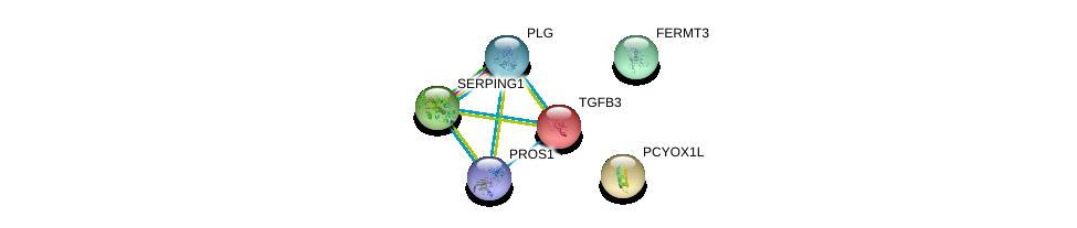 http://string-db.org/version_10/api/image/networkList?limit=0&targetmode=proteins&caller_identity=gene_cards&network_flavor=evidence&identifiers=9606.ENSP00000279227%0d%0a9606.ENSP00000308938%0d%0a9606.ENSP00000377783%0d%0a9606.ENSP00000238682%0d%0a9606.ENSP00000274569%0d%0a9606.ENSP00000278407%0d%0a